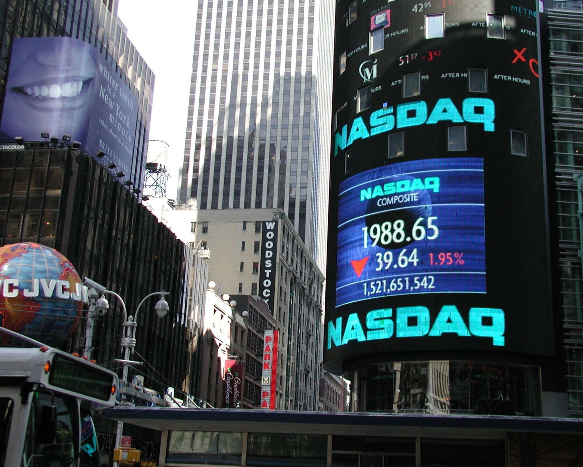Sustainable Investments Get a Boost from Nasdaq Program Announcement